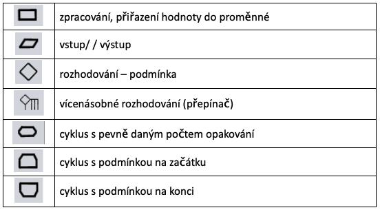psdiagram